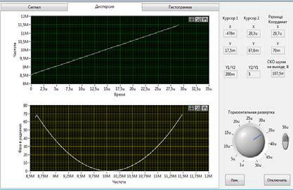 Български) Radar Signal Analyses Lab   Метрисис